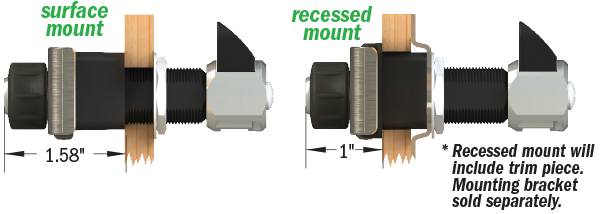 CompX ecoForce: two mounting options - surface mount and recessed mount
